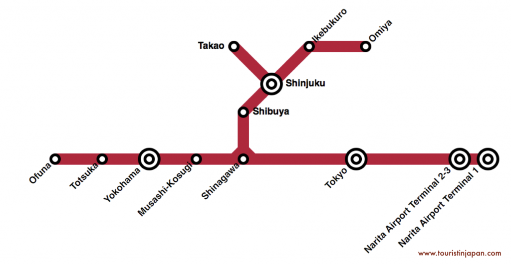 Narita Express Transit Map