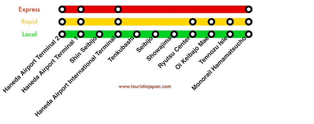 Tokyo Monorail Transit Map