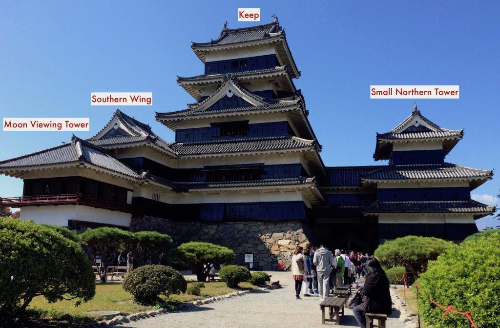 Buildings of Matsumoto Castle