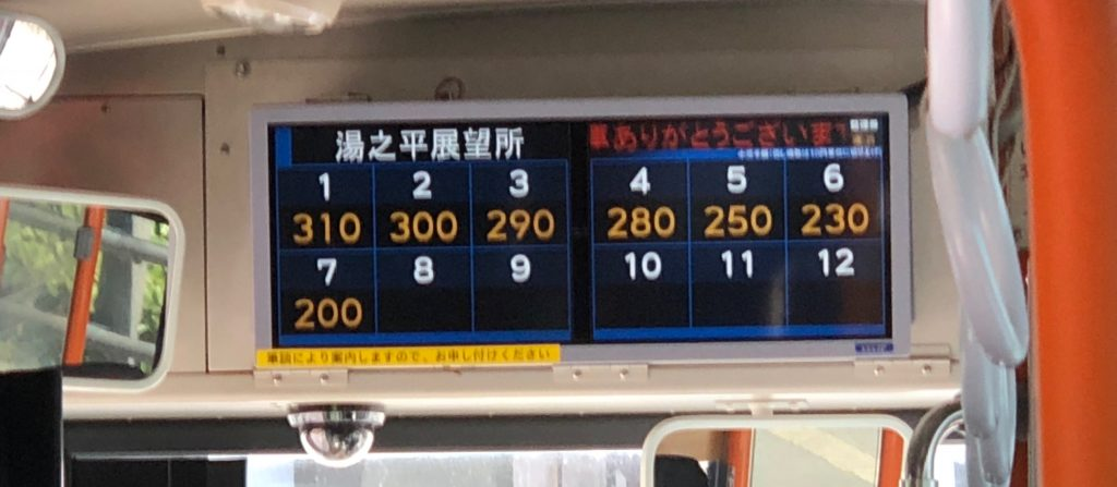 Bus Fare display