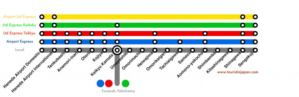 Keikyu Lines Transit Map
